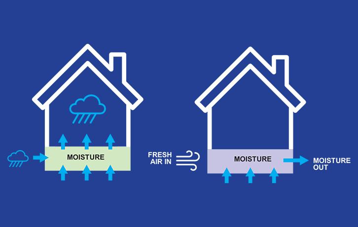Floor Ventilation Image 2