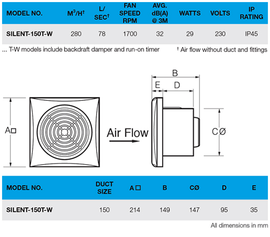 Ceiling Mounted Exhaust Fan Specifications